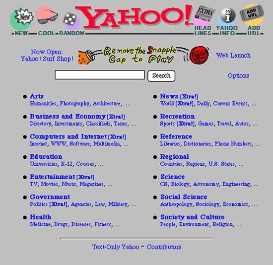 Yahoo! Drectry