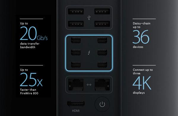 Mac ProのThunderbolt2