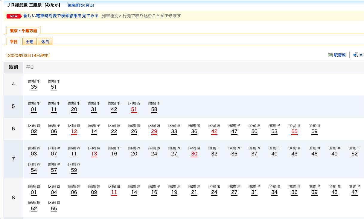 三鷹駅の時刻表